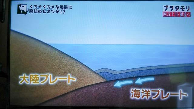 高知 四万十川 最期の清流 ブラタモリ 秘密